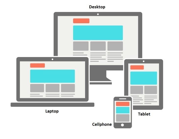 باید وبسایت شما برای نمایش در صفحههای کوچک تلفنهای هوشمند، مناسب باشد.