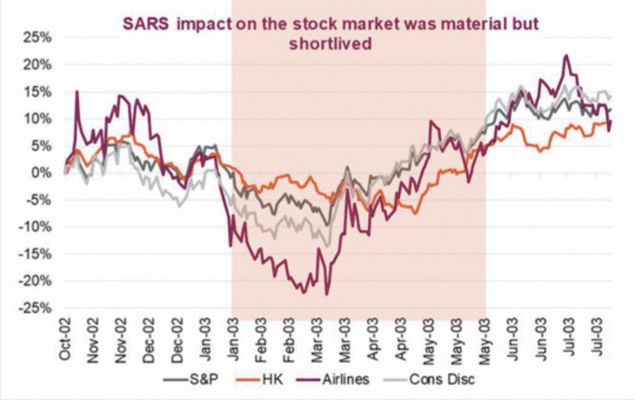 تحلیل اولیه بحران اقتصادی کرونا