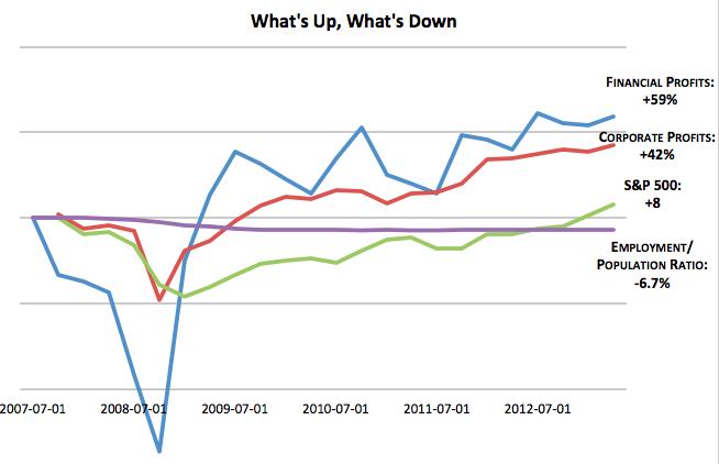 نمودار تحلیل اقتصادی رکود اقتصادی بعد از کرونا