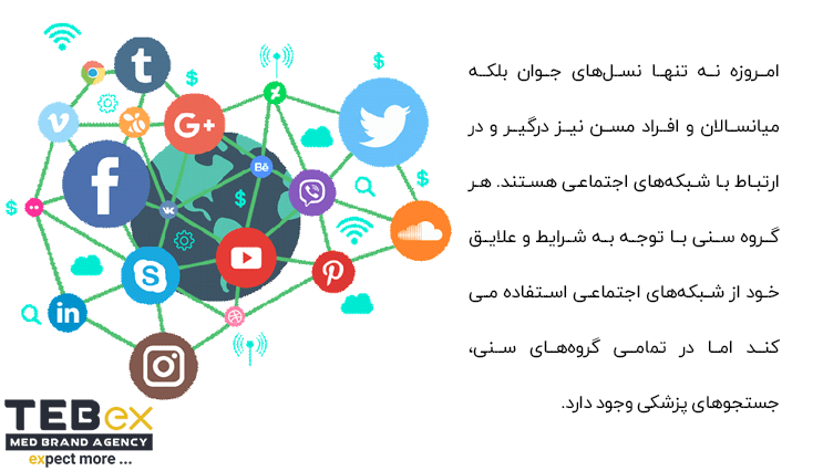 شبکه های اجتماعی مخصوص پزشکان