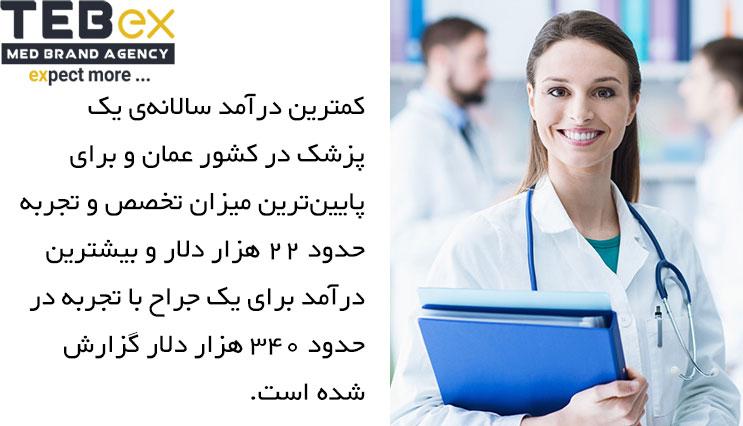 درآمد پزشکان در عمان