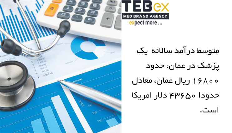 متوسط درآمد سالانه یک پزشک در عمان